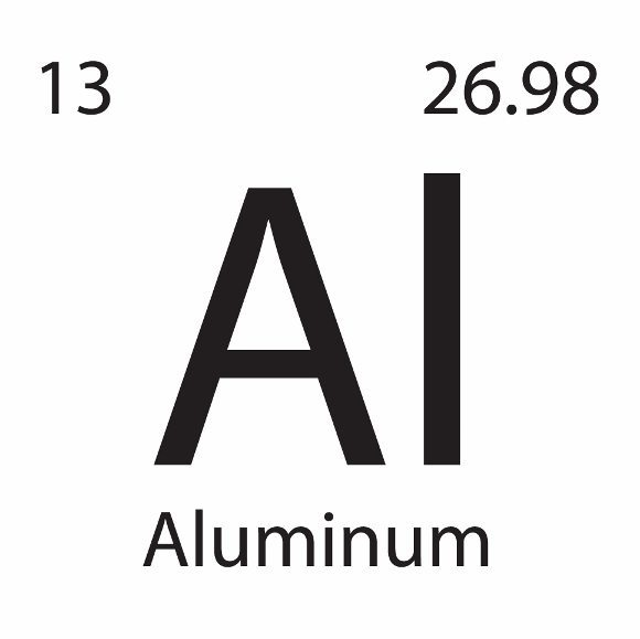 Aluminum Its Uses and Dangers