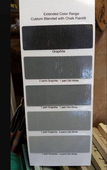 Annie Sloan Grey Color Range